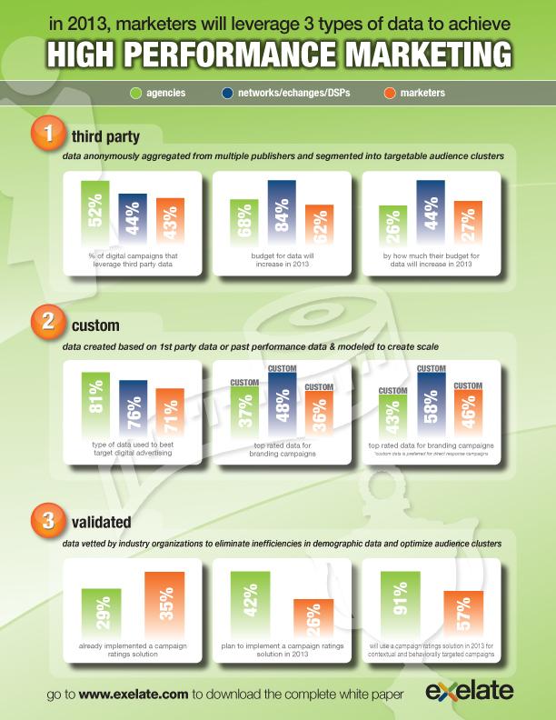 Data Survey InfoGraphic (2)