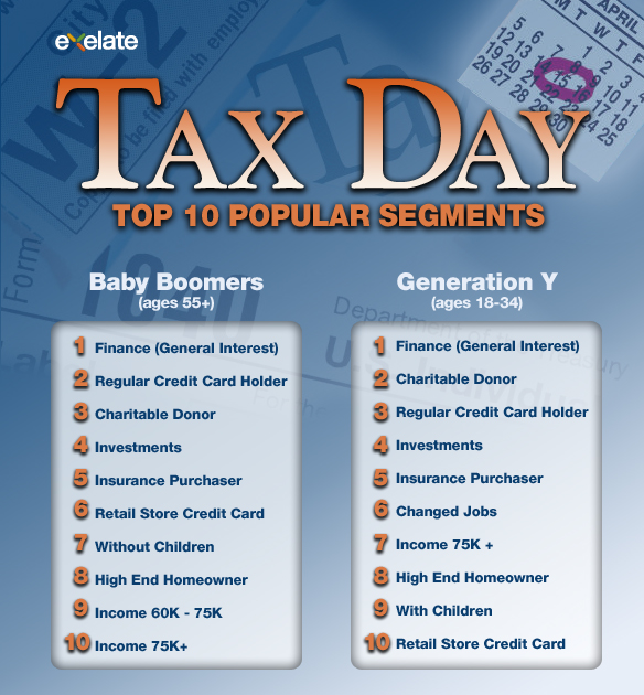 exelate tax day finance segments