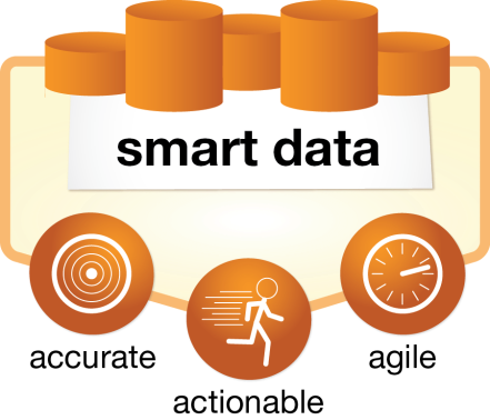 exelate smart data