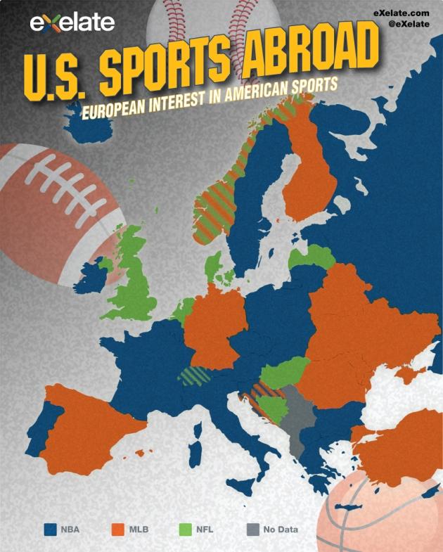American Sport in Europe